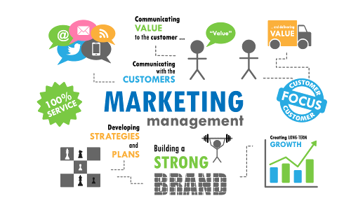 Marketing Management Trident Consulting Ltd