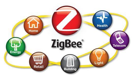 smart-home automation - ZigBee logo